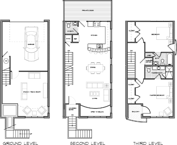 Narrow Lot House Plans and Zero Lot Lines