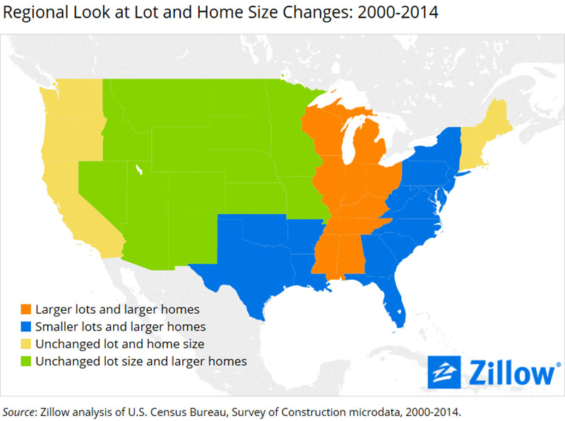 zillow-lot-size-trend-02