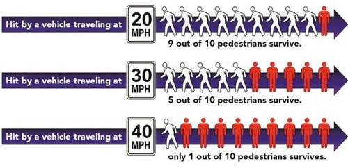 speed-fatality-rate-chart-01