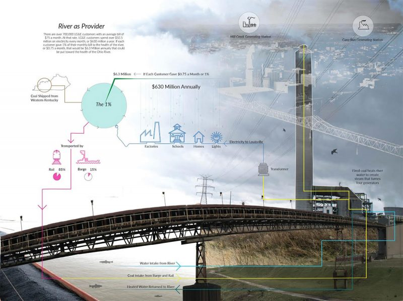 Power Plant by Jeff Embree, UK Landscape Architecture.