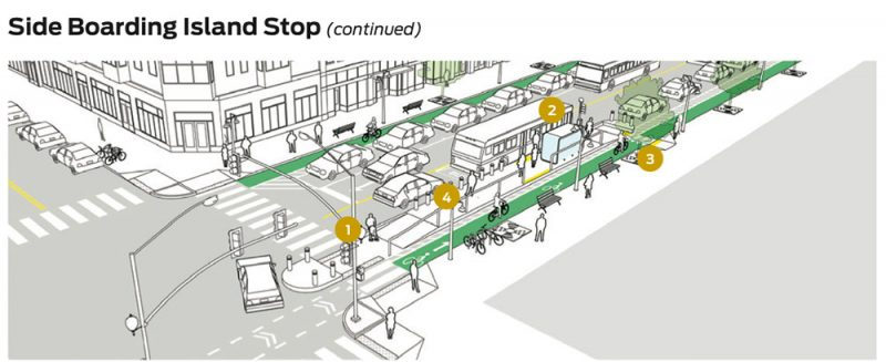 Aboarding island can improve transit service, as well as prioritize comfort for riders. (Courtesy NACTO)
