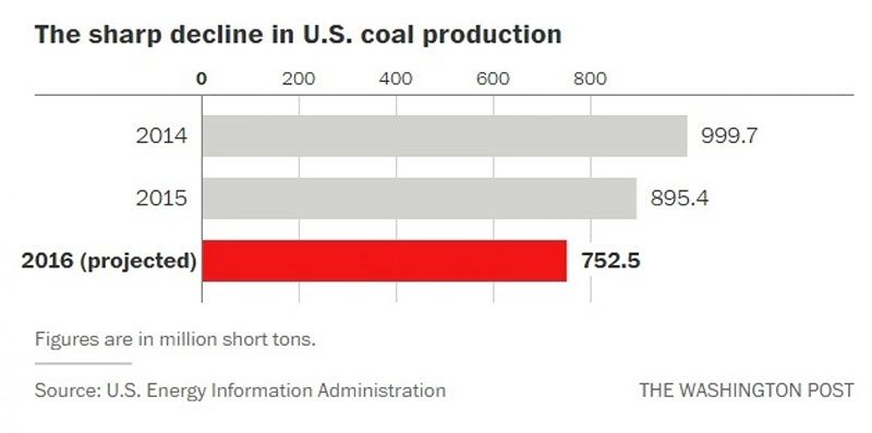 (Courtesy Washington Post)