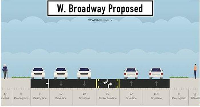 Metro Louisville's West Broadway Proposal. (Courtesy Public Works)